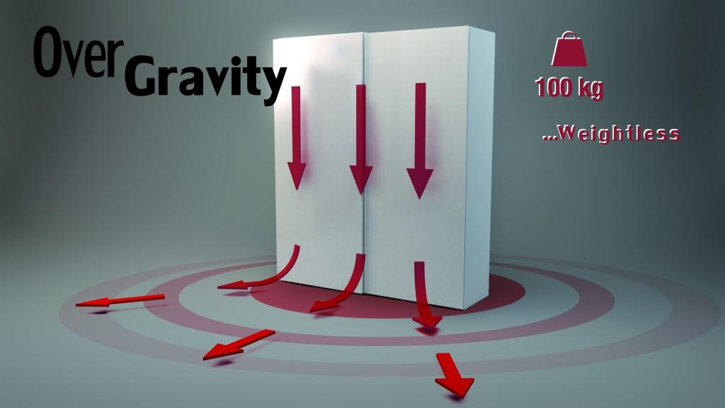 Over Gravity
