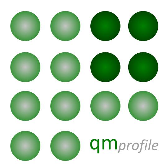 QUALITY MACHINES PROFILE exhibirá en FIMMA todas sus novedades  Soluciones en todos los procesos de fabricación.