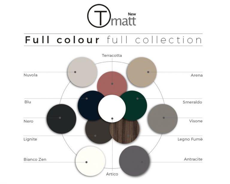 TRANSFORMAD: Éxito de los seis nuevos colores de la colección TMATT